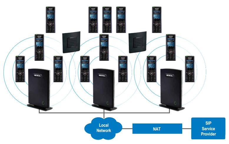 rtx-8860-network